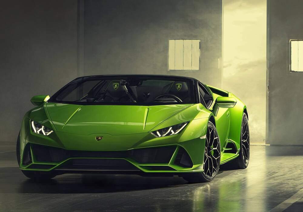 Fiche technique Lamborghini Huracán EVO Spyder (2019)