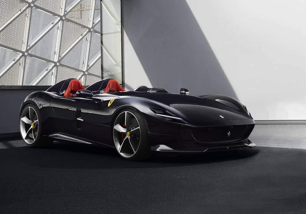 Fiche technique Ferrari Monza SP2 (2018)