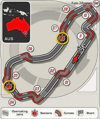Albert Park Circuit (Melbourne Grand Prix Circuit),  ajouté par MissMP